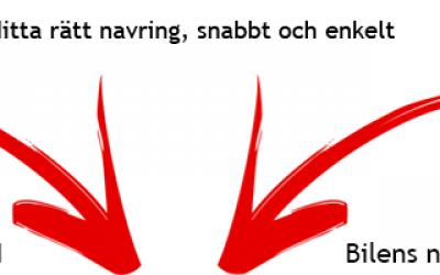 HITTA RÄTT NAVRINGAR